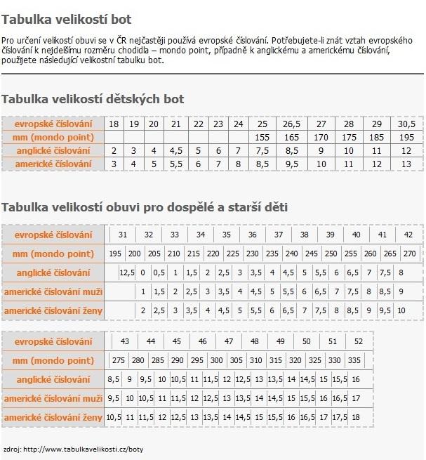 Tabulka velikostí pro boty a lyžáky   d7368eb23b